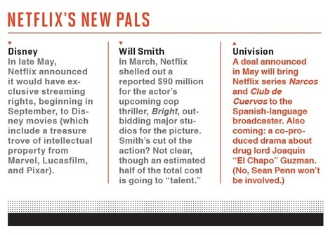 How Netflix Became Hollywood's Frenemy | TV Future | Scoop.it