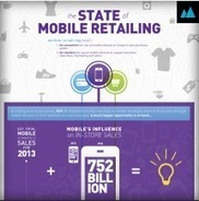 How M-Commerce is a growing Phenomenon within the Retail Industry [ Infographic ] | E-commerce, M-Commerce & more | Scoop.it