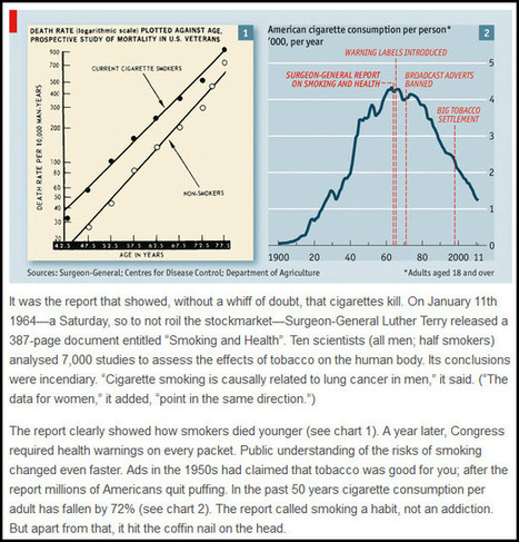 The cigarette industry: Running out of puff | The Economist | Development economics | Scoop.it