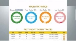 Fast Profits Review Is Fast Profits APP SCAM Or LEGIT? | IT Decisions – The Latest Finance And Tech News! | Fast Profits APP Review Is Fast Profits APP SCAM Or NOT? | Scoop.it
