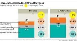 L'activité de Bouygues portée par le Grand Paris et l'international | Le monde de l'immobilier | Scoop.it