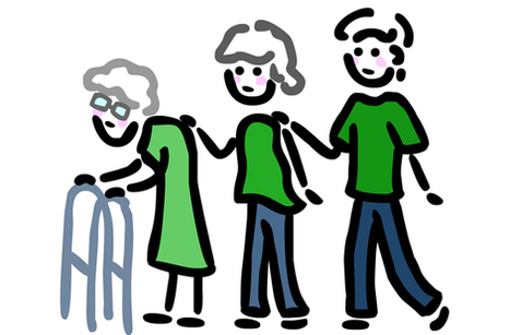"""3 Easy Tools Online to Create a """"Circle of Care"""" 