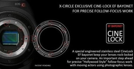 X-Circle by LockCircle | Videography | Scoop.it