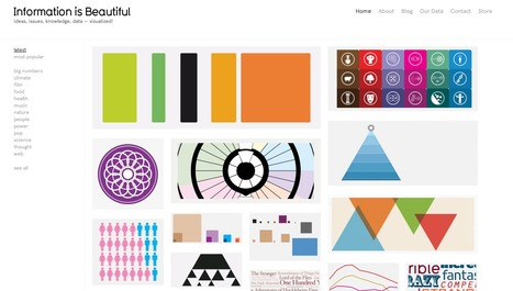 """Information Is Beautiful"" relooké 