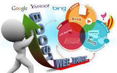 Is Google Killing SEO and Organic Search? Learn the Truth   Best Website Design Company Chandigarh   Scoop.it