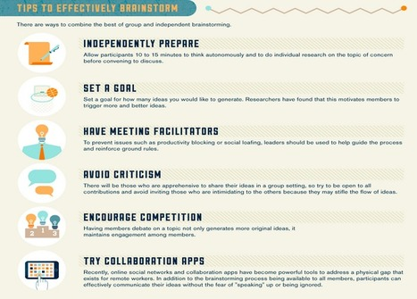 How effective is brainstorming at your school? (Infographic/commentary) | ks3humanities | Scoop.it