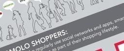 L'acheteur SoLoMo, une nouvelle espèce à cibler ?   TiPi's blog   Raconter l'info locale demain, et en vivre   Scoop.it