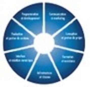 Ouverture de 3 Diplômes Universitaires centrés sur les FabLabs en 2013 | Solutions locales | Scoop.it