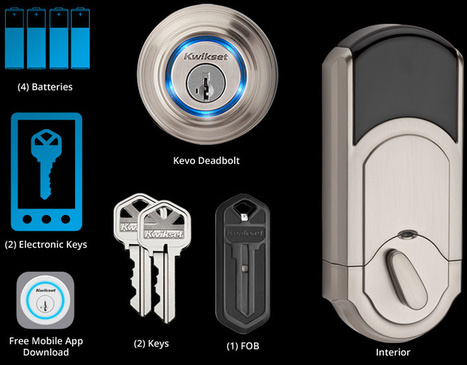 UniKey's Smart Locks – For Modern Day Homeowners   Your Product News   Blogs   Scoop.it