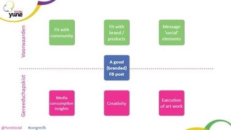 Alle Facebook feiten van het Facebook Marketing Congres | Corinne ... | Social | Scoop.it