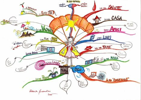 How to Use Mind Maps to Unleash Your Brain's Creativity and Potential | Prendere decisioni | Scoop.it