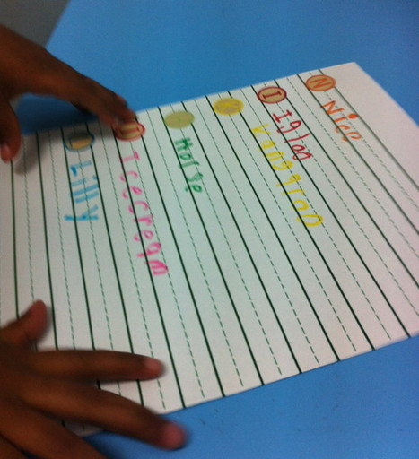 Handwriting « Miss Mancy's Blog | Dyslexia,SpLD and Kinect Stuff | Scoop.it
