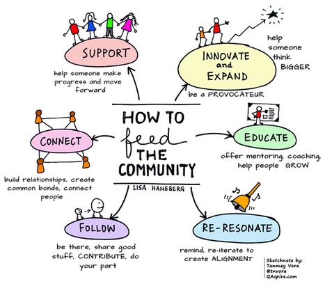 Leading and Learning: How to Feed a Community | e-duco | Scoop.it