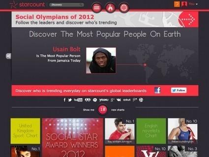 Top 10 des athlètes Olympiques sur les réseaux sociaux | Tout le web | Scoop.it