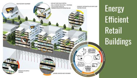 Making Retail Buildings - Energy Efficient | Nova Scotia Real Estate Investing | Scoop.it