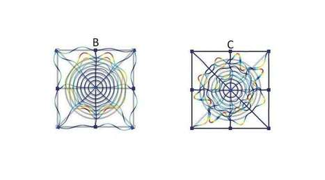 Sound-proof metamaterial inspired by spider webs | Biomimétisme, Biomimicry, Bioinspired innovation | Scoop.it