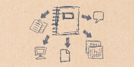 Wanneer zet je welk soort content in? | Contentmania | Scoop.it