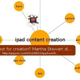 Ipad Content Creation   Learn about Ipad Content Creation on instaGrok, the research engine   CCSS and Technology   Scoop.it