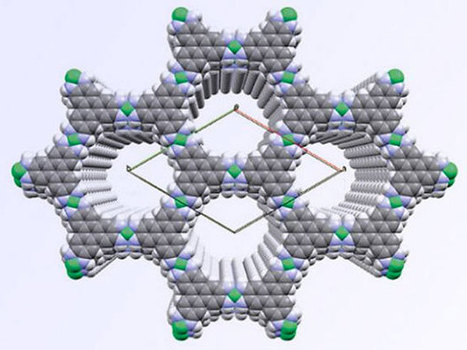 Novel 2-D Material Offers a Band Gap and Self Assembly   Research Tools   Scoop.it