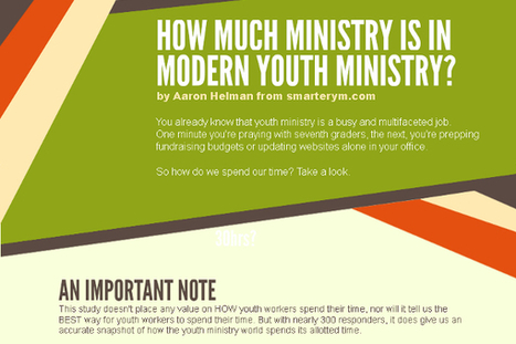 11 Good Fundraising Ideas for Church Youth Groups - BrandonGaille.com | Digital-News on Scoop.it today | Scoop.it