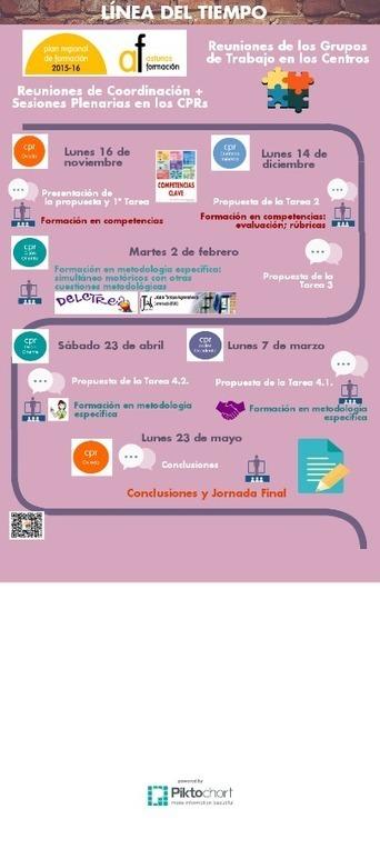 GUÍA PARA LA DOCENCIA INCLUSIVA EN EDUCACIÓN ESPECIAL   Atención a la diversidad   Scoop.it