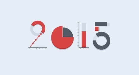 Your Go-To List of Content Marketing Stats for 2015 | MarketingHits | Scoop.it