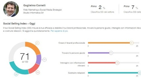 LinkedIn Social Selling Index - Quanto ce l' hai lungo? | Social media culture | Scoop.it