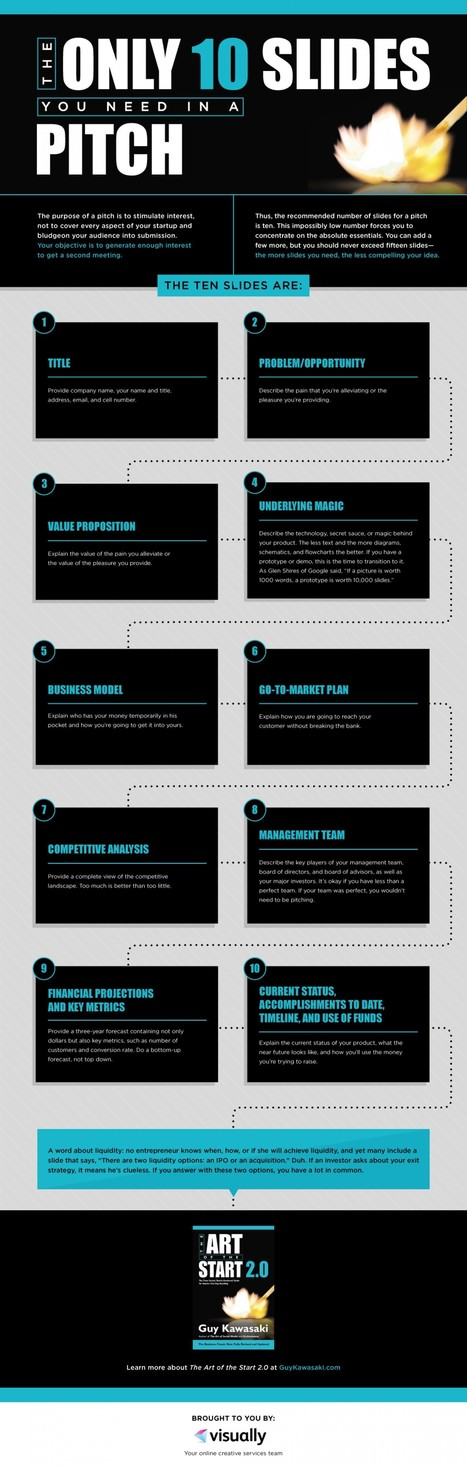 The Only 10 Slides Needed When Pitching Your Business (Infographic) | Le Zinc de Co | Scoop.it