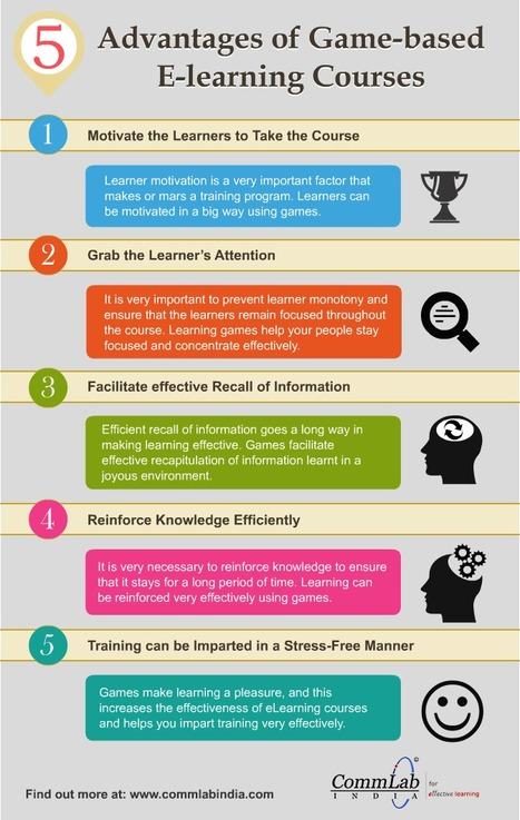 5 Advantages of Game-based E-learning Courses   Learning & Mind & Brain   Scoop.it