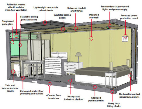 Shipping Container Home-Studio | Living Little | Scoop.it