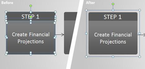 Group Shapes in PowerPoint with CTRL-G | PowerPoint Presentation | Fremlæggelser-Gode online værktøjer | Scoop.it