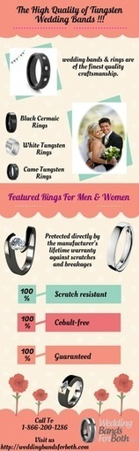 To choose Comfortable Men's and Women's Wedding Ring | weddingbandsforboth | Scoop.it