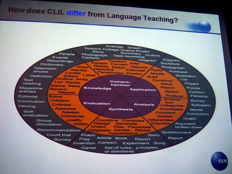 Uso de Recursos Educativos Abiertos para el aprendizaje integrado ... | Inspiración y Recursos para el aula del S. XXI | Scoop.it