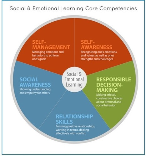 The 5 Core Principls for Social-Emotional Learning ~ Educational Technology and Mobile Learning | collective learning | Scoop.it