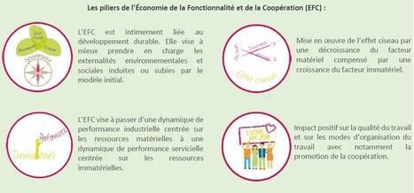 Club Cap EF | Economie de la fonctionnalité et de la coopération | Scoop.it
