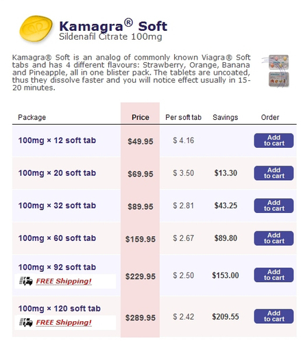 how to order kamagra soft us overnight delivery - canadian pharmacy kamagra soft online to australi | Buy Kamagra Tablets from Kamagra Shop | Scoop.it