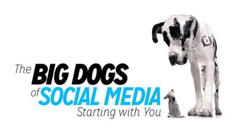 The Big Dogs of Social Media: Starting With You | Social Media 4 U | Scoop.it