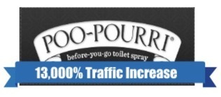 Case Study: 13,000% Increase In Traffic | Digital-News on Scoop.it today | Scoop.it