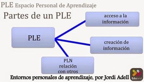 Webinar #4: Entornos personales de aprendizaje, por Jordi Adell | Contenidos educativos digitales | Scoop.it