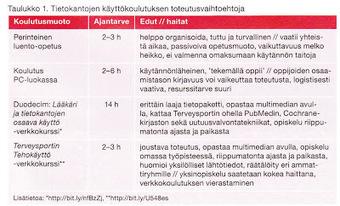 Lääkäriopettaja verkossa | Information skills | Scoop.it