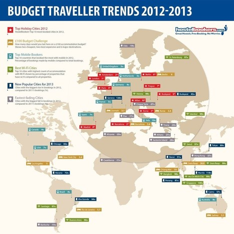 What is Budget Traveller Trends in 2012-2013 | All Infographics | All Infographics | Scoop.it