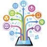 Aprendizagem compartilhada em ambientes 2.0