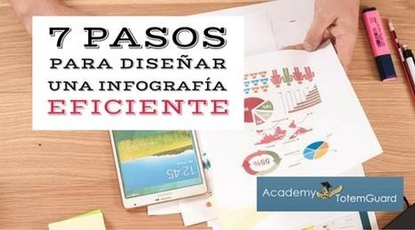 7 pautas para diseñar una infografía eficiente | Experiencias educativas en las aulas del siglo XXI | Scoop.it