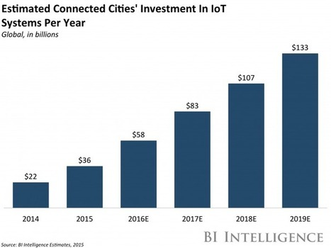 The critical role of infrastructure in the Internet of Things | Future Trends | Scoop.it