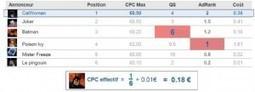Infographie : Comment fonctionne les enchères Adwords ? | Le Webmarketeur : Infos et avis sur le Webmarketing | Veille_Prospection | Statistiques display search marketing | Scoop.it