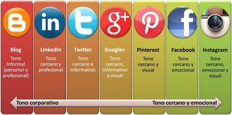 ¿Cuál es la mejor Red Social para tu marca? | Social media manager | Scoop.it