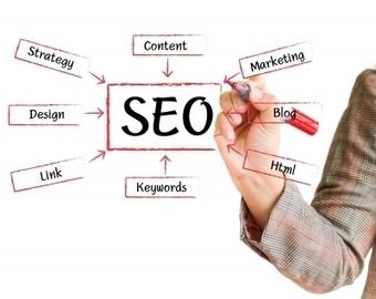 Effective SEO Techniques Which is Helpful Always | Blogging Sensor | Scoop.it