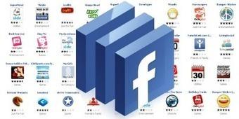 Découvrez toutes les applications Facebook | Applications Iphone, Ipad, Android et avec un zeste de news | Scoop.it