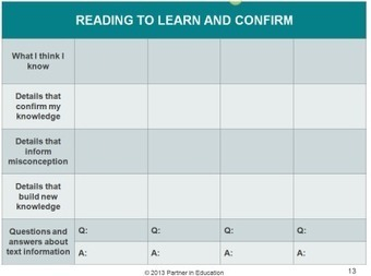 An ELA Tool to Support Common Core Shifts | 21st Century Literacy and Learning | Scoop.it