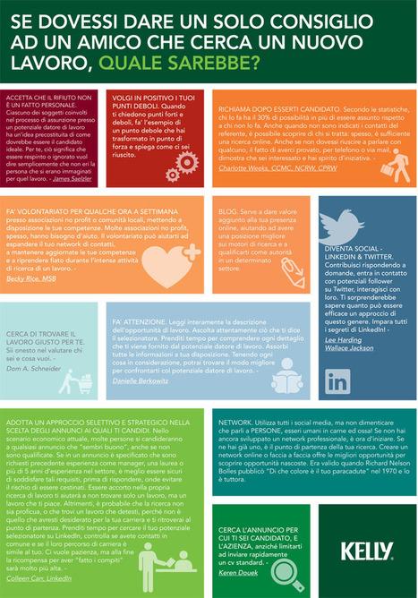 Infografica: Kelly Service, i consigli da dare a chi cerca di lavoro | Storytelling Content Transmedia | Scoop.it